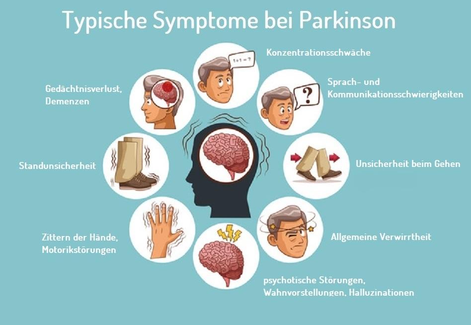 Cannabidiol Parkinson